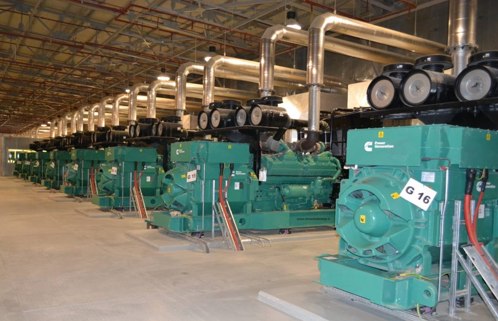 selection diesel generator